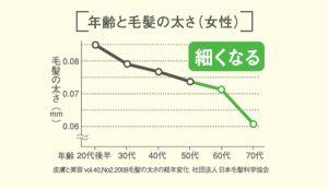 %e8%82%b2%e6%af%9b%e8%ac%9b%e5%ba%a7%e3%82%ab%e3%83%aa%e3%82%ad%e3%83%a5%e3%83%a9%e3%83%a01-5